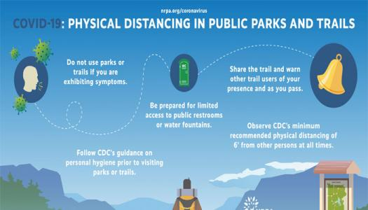 Trail distancing guidelines